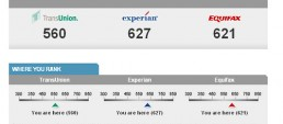 example credit score