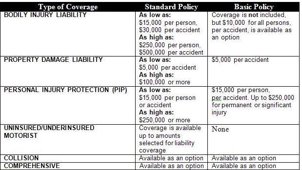 Cheap Car Insurance In Nj >> West New York, NJ - Cheap Car Insurance - Insurance Panda